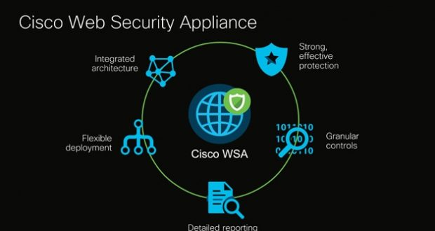 Internet Security Threats To Watch For