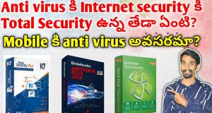 Difference between Antivirus vs